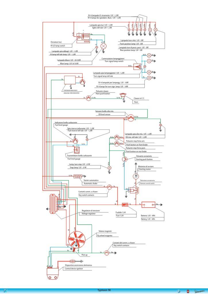 diagram] gmc typhoon wiring diagram full version hd quality wiring diagram  - diagramkoe.gupylupy.fr  best diagram database