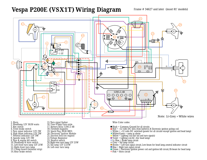 ScooterWest.com - VSX-p200diag-34627 | Discover & Learn on junction box installation, light switch outlet diagram, junction box assembly, junction box cover, junction box electrical, junction box power, junction box safety, nissan quest fuse box diagram, basic switch diagram, 110v plug diagram, junction box fuse diagram, junction box connector, phone box wire diagram, 110 ac outlet diagram, junction box lighting, junction minecraft, junction box cable, junction box parts, junction box transformer, receptacle diagram,