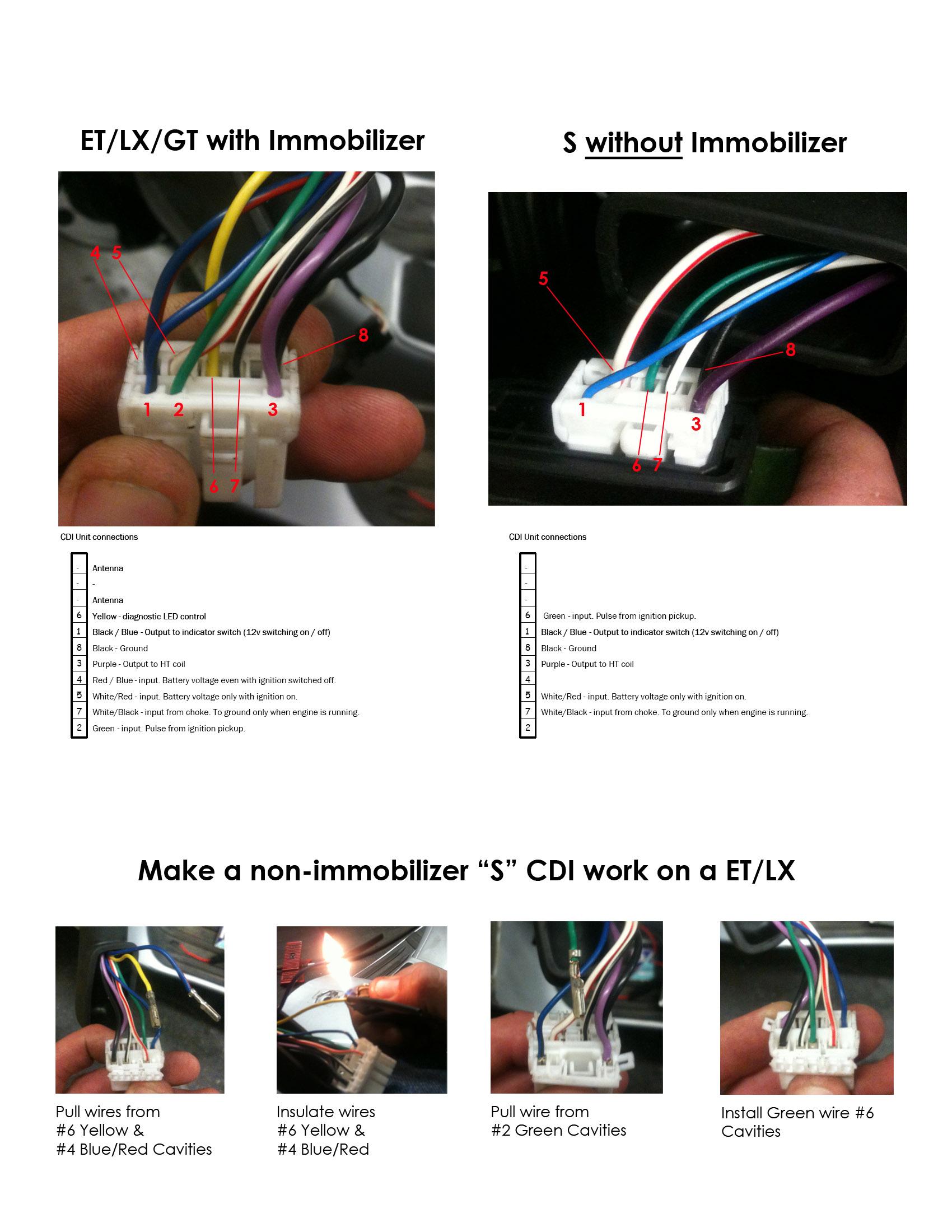 ScooterWest.com - Vespa ET LX GT S CDI Box Pinouts ... on vespa dimensions, vespa switch diagram, vespa parts diagram, vespa frame diagram, vespa motor diagram, vespa seats, vespa engine, vespa stator diagram, vespa accessories, electric scooter diagram, vespa 150 wiring, vespa sprint wiring, vespa clock, scooter battery wire diagram, vespa v50 wiring,
