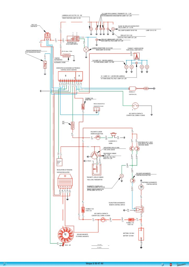 ScooterWest.com - Vespa S50 4t 4v Wire Diagram | Discover ... on